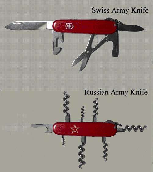 Ножычки