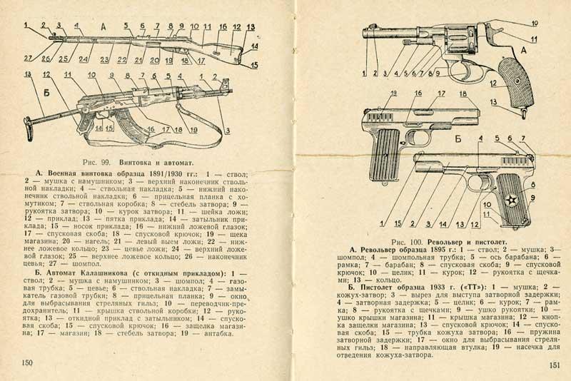 Автомат и пистолет
