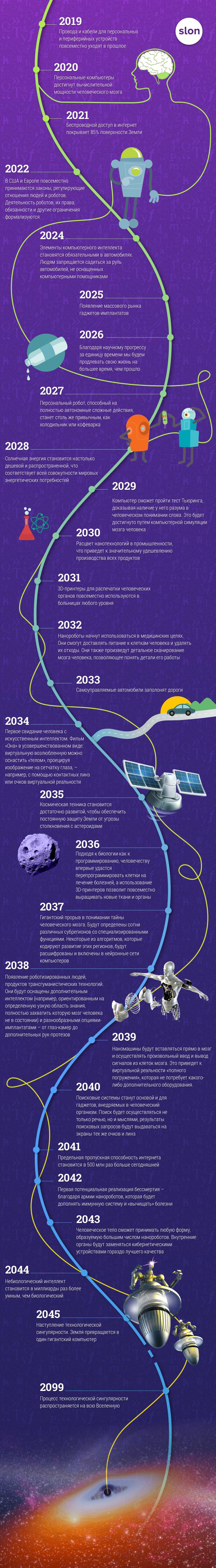 Технический директор Google расписал будущее мира